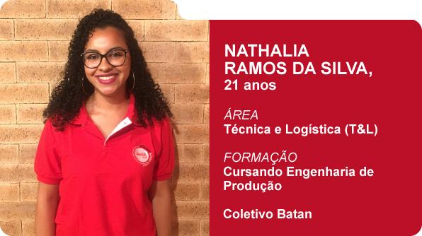 Nathalia Ramos da Silva